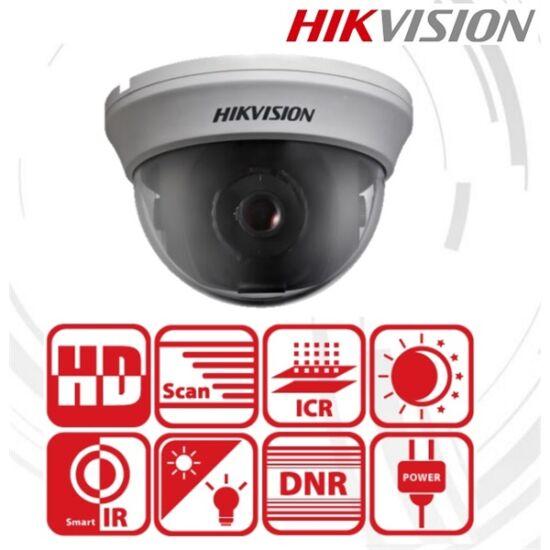 HIKVISION DS-2CE56D0T-IRMMF 4in1 Analóg dómkamera